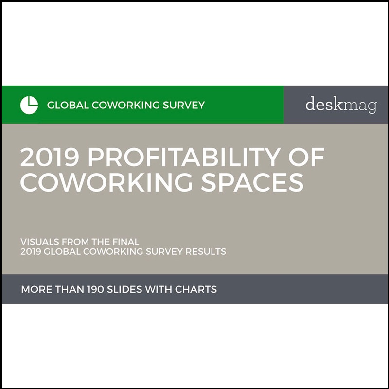 2019 Profitability of Coworking Spaces (Data Report)