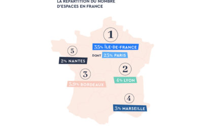"""Coworking is gradually gaining parts of the regular office market in France"""