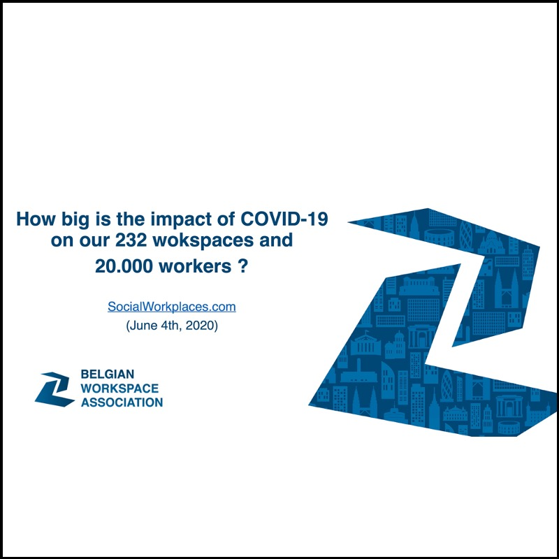 Impact of COVID-19 on Belgian Coworking Market