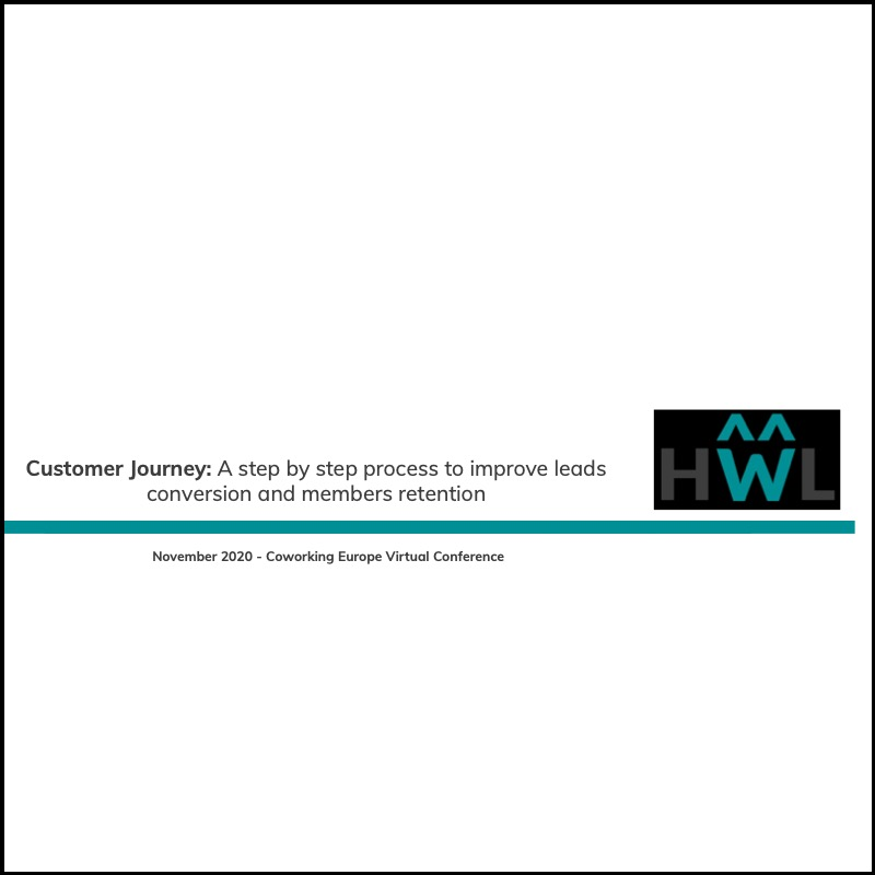 Coworking marketing: the Customer Journey guide